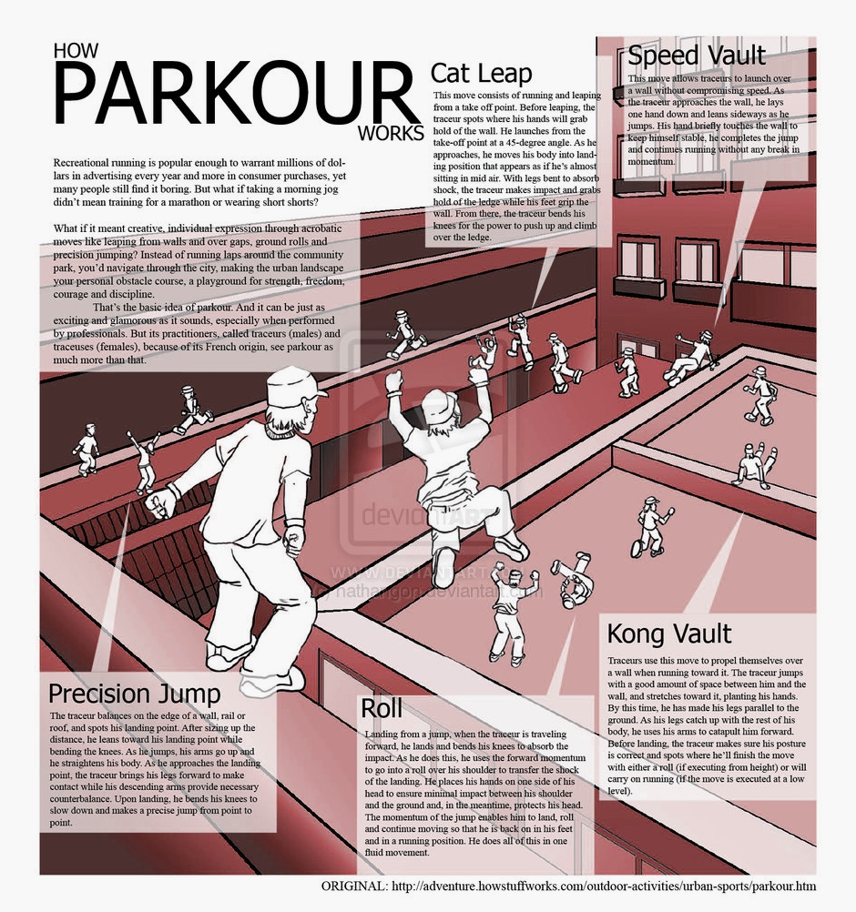 How Parkour Works: a Traceurs Freerunning Moves Explained