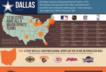 americas-best-sports-fans-large